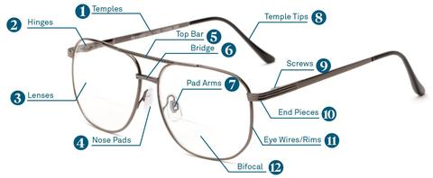 eyeglass frame diagram