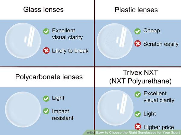 pros and cons of lenses materials glass vs plastic
